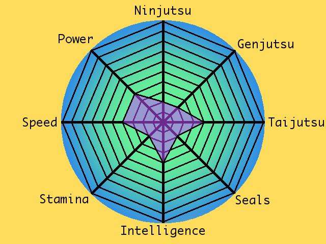 Char-Shinobu-Stats1.jpg