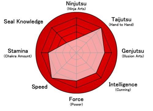 Char-AtsuroStats