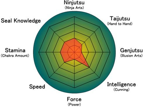 Char-Katsumi-GeninStats2