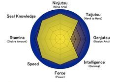 Misc-Kioshi-stats
