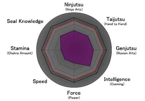 Stats-Hanpa