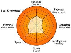 Stats-Kagami