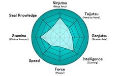 Stats-Katsurou.png